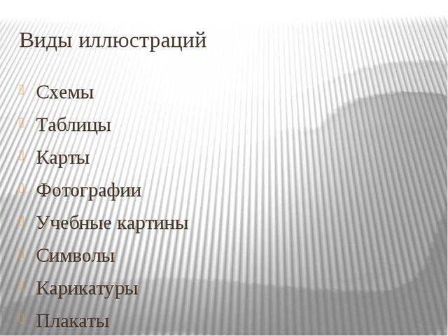 Виды иллюстраций Схемы Таблицы Карты Фотографии Учебные картины Символы Карик...