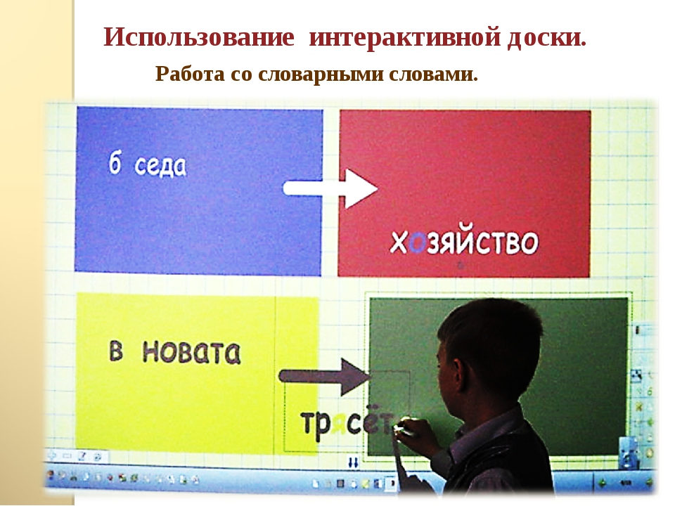 Использование интерактивной доски. Работа со словарными словами.