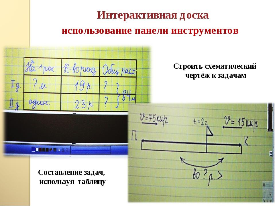 Интерактивная доска использование панели инструментов Строить схематический...