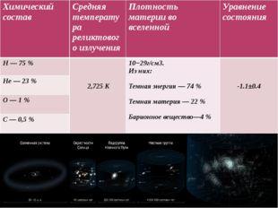 Химическийсостав Средняятемпературареликтовогоизлучения Плотностьматериивовсе