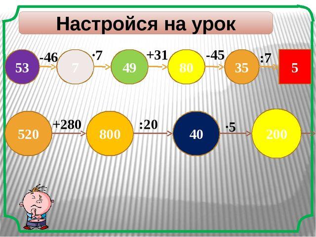 Настройся на урок 53 7 49 80 35 5 -46 ·7 +31 -45 :7 520 800 40 200 +280 :20 ·5