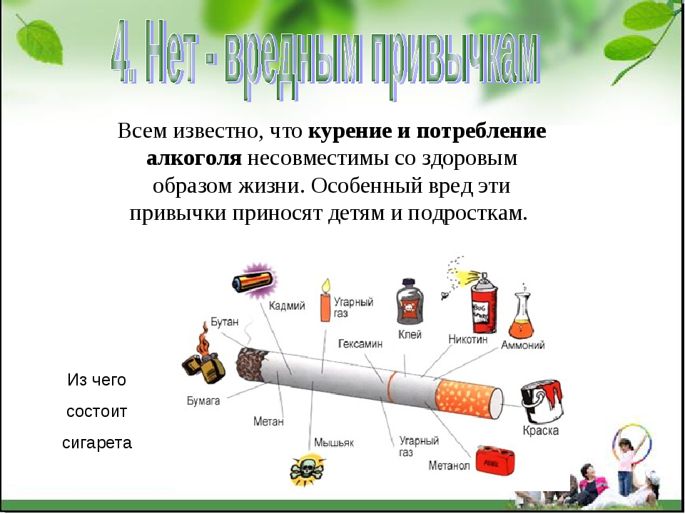 Всем известно, что курение и потребление алкоголя несовместимы со здоровым об...