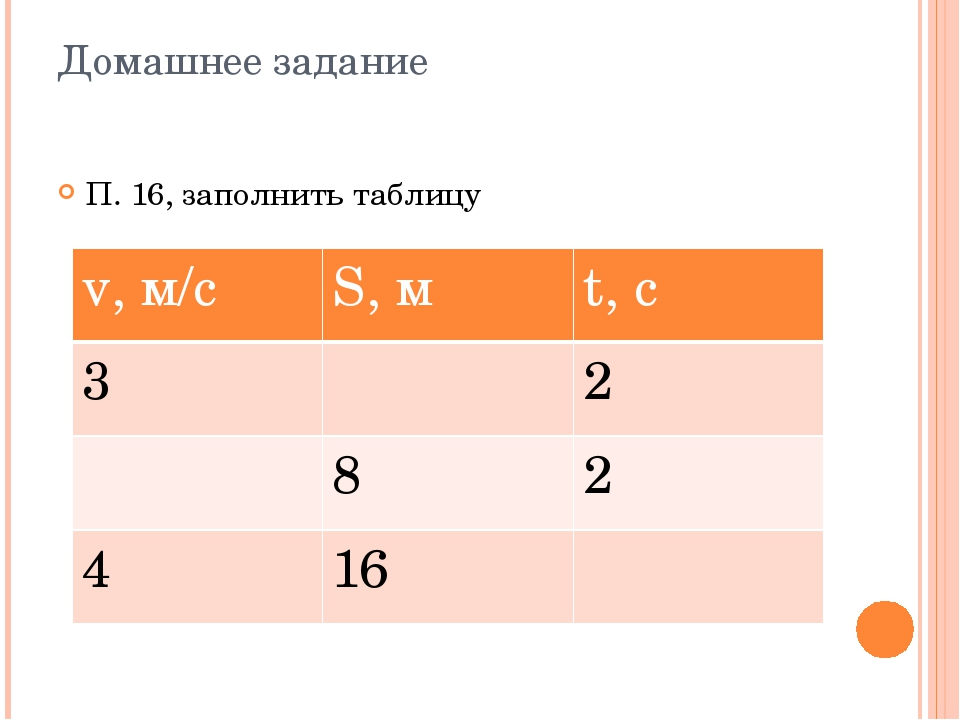 Домашнее задание П. 16, заполнить таблицу v,м/с S, м t, с 3 2 8 2 4 16