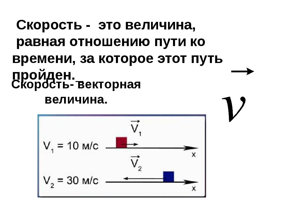 Скорость это вектор равный отношению