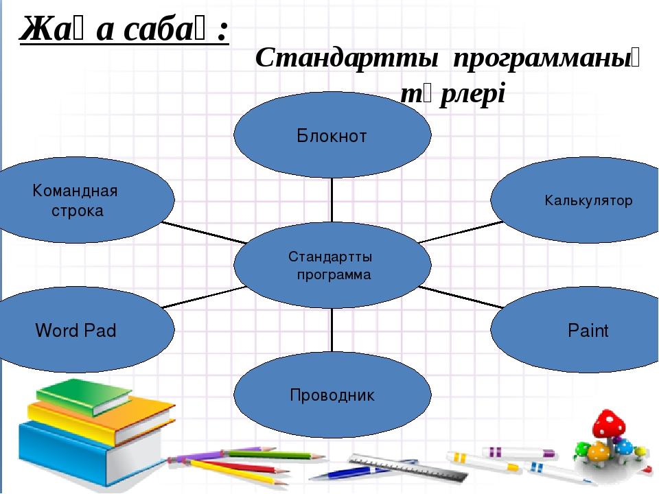 Калькулятордың екі түрі бар: қарапайым, инженерлік. Калькулятор терезесінің ө...