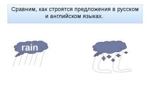 it rains Сравним, как строятся предложения в русском и английском языках.