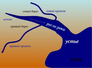 устье озеро правый берег левый берег русло реки исток правый приток левый при