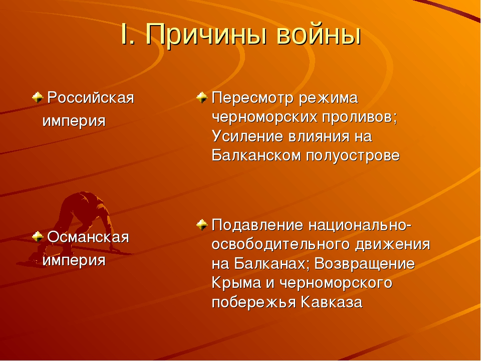 I. Причины войны Российская империя Османская империя Пересмотр режима черном...