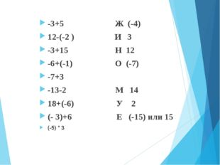 -3+5 Ж (-4) 12-(-2 ) И 3 -3+15 Н 12 -6+(-1) О (-7) -7+3 -13-2 М 14 18+(-6) У