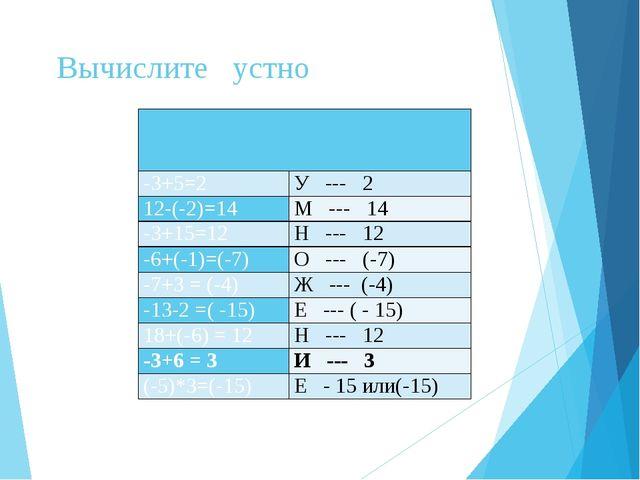 Вычислите устно -3+5=2 У --- 2 12-(-2)=14 М --- 14 -3+15=12 Н --- 12 -6+(-1)...