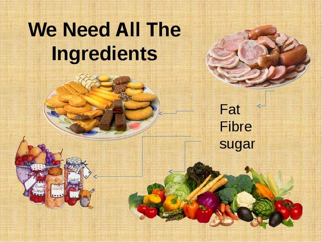 We Need All The Ingredients Fat Fibre sugar