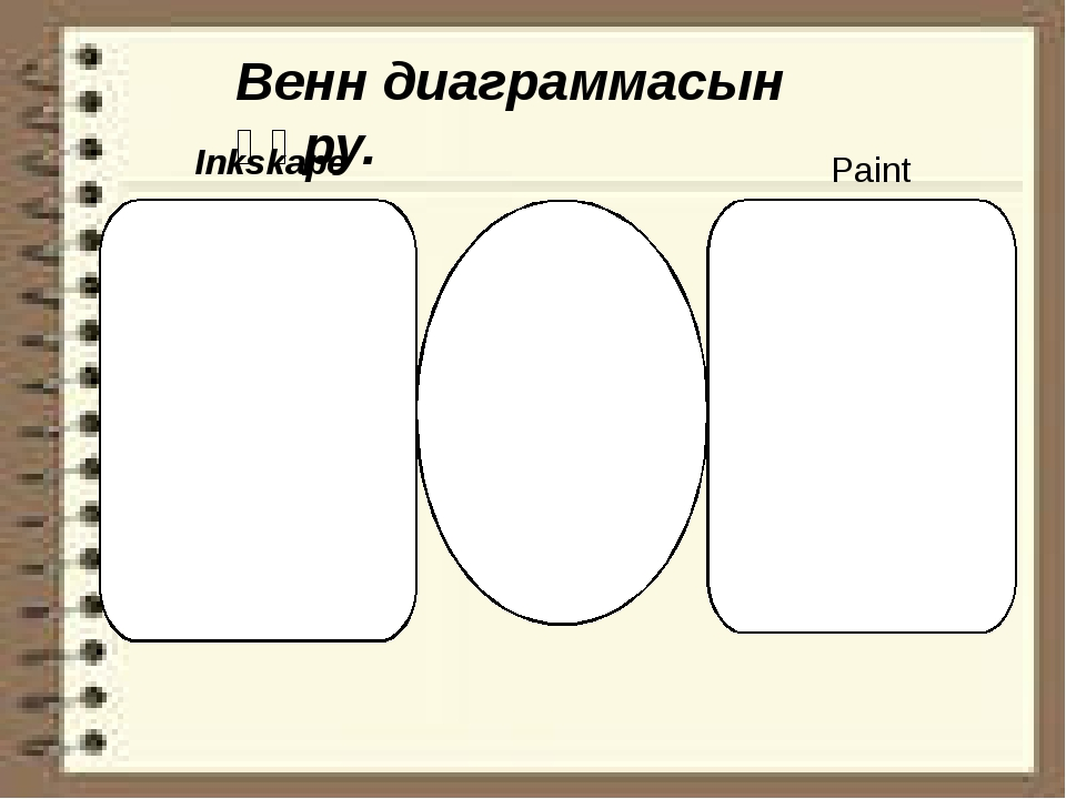 Венн диаграммасын құру. Paint Inkskape
