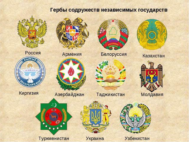Азербайджан Армения Белоруссия Казахстан Киргизия Молдавия Таджикистан Россия...