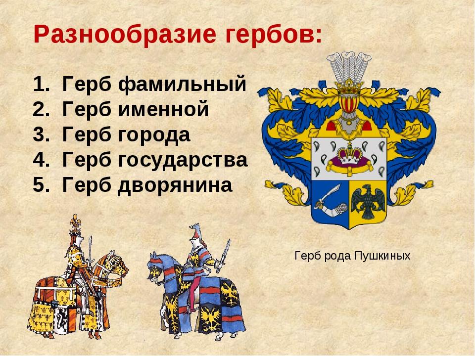 Разнообразие гербов: 1. Герб фамильный 2. Герб именной 3. Герб города 4. Герб...