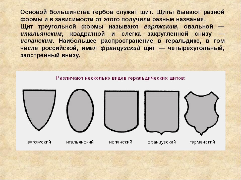 Основой большинства гербов служит щит. Щиты бывают разной формы и в зависимос...