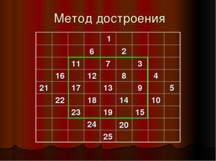 25 20 24 15 19 23 10 14 18 22 5 9 13 17 21 4 8 12 16 3 7 11 2 6 1 Метод достр
