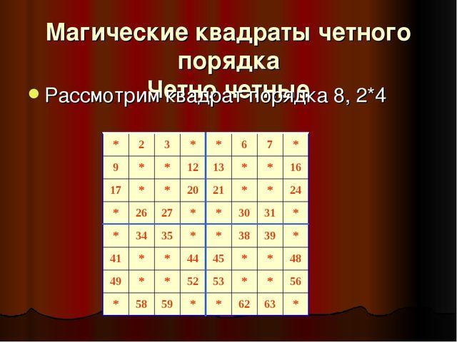 Магические квадраты четного порядка Четно четные Рассмотрим квадрат порядка 8...