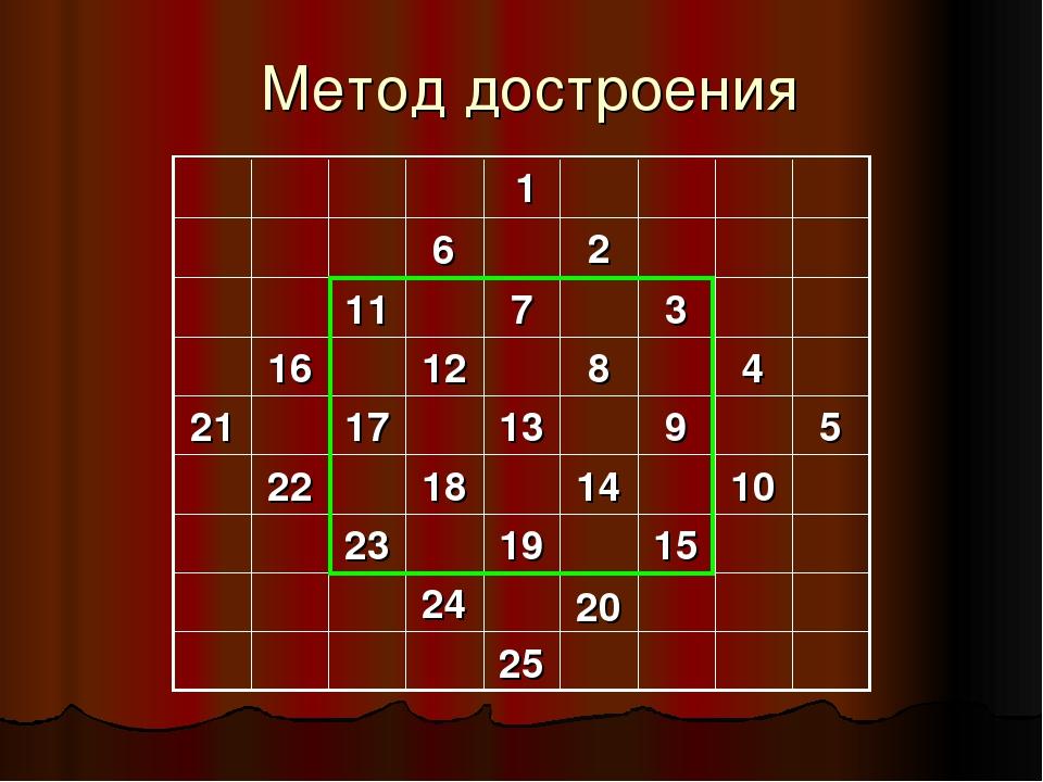 25 20 24 15 19 23 10 14 18 22 5 9 13 17 21 4 8 12 16 3 7 11 2 6 1 Метод достр...