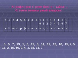 Хәрефләрне тәртип белән җыйсаң, бүгенге теманы укый алырсың 6, 5, 7, 13, 1,