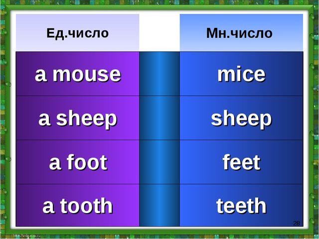 * Ед.числоМн.число a mousemice a sheepsheep a footfeet a toothteeth...