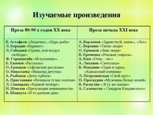 Изучаемые произведения Проза 80-90 х годов XX векаПроза начала XXI века В. А