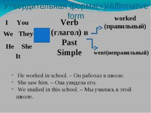 Утвердительная форма(+)/Affirmative form I You We They Verb (глагол) в Past S