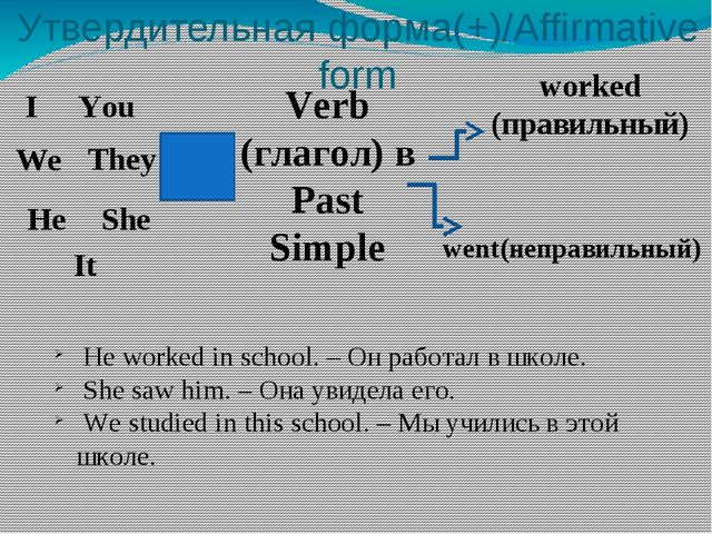 Утвердительная форма(+)/Affirmative form I You We They Verb (глагол) в Past S...