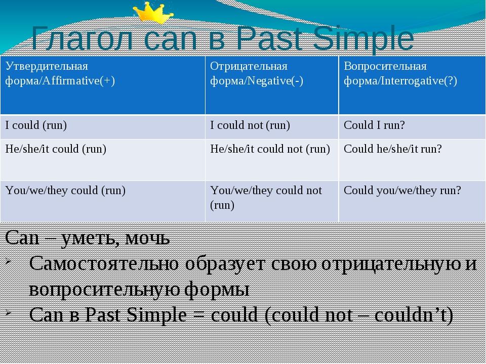 Глагол can в Past Simple Can – уметь, мочь Самостоятельно образует свою отриц...