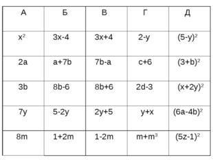А Б В Г Д x2 3x-4 3x+4 2-y (5-y)2 2a a+7b 7b-a c+6 (3+b)2 3b  8
