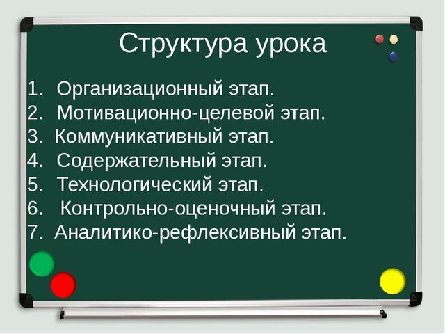 Структура урока Организационный этап. Мотивационно-целевой этап. 3. Коммуника...
