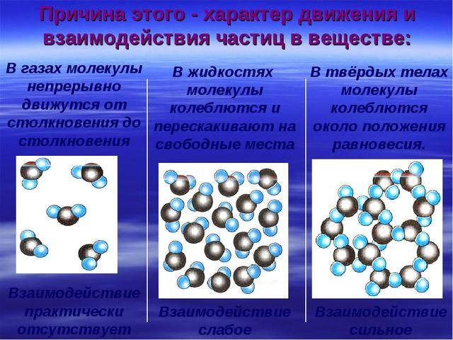 Причина этого - характер движения и взаимодействия частиц в веществе: В газах...