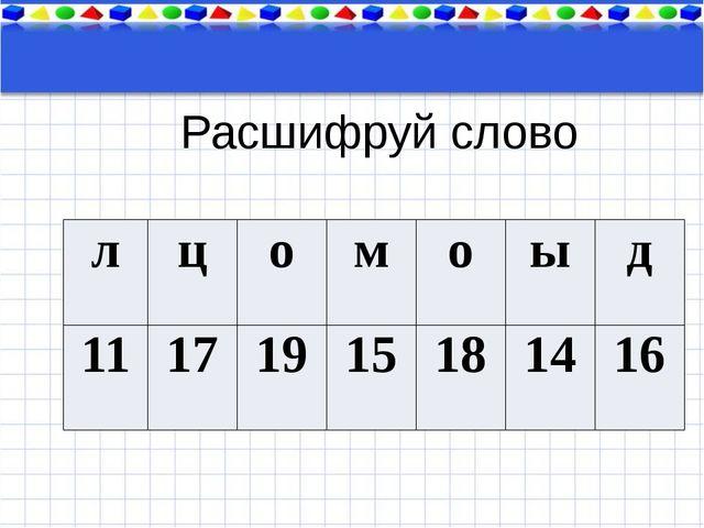 Тема урока Расшифруй слово л ц о м о ы д 11 17 19 15 18 14 16