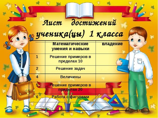 Лист достижений ученика(цы) 1 класса _______________________________________...