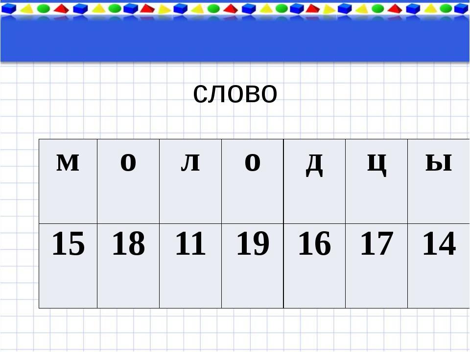 Тема урока слово м о л о д ц ы 15 18 11 19 16 17 14