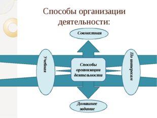 Способы организации деятельности: Способы организации деятельности Совместная