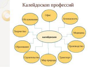 Калейдоскоп профессий калейдоскоп Офис Обслуживание Творчество Образование Ст