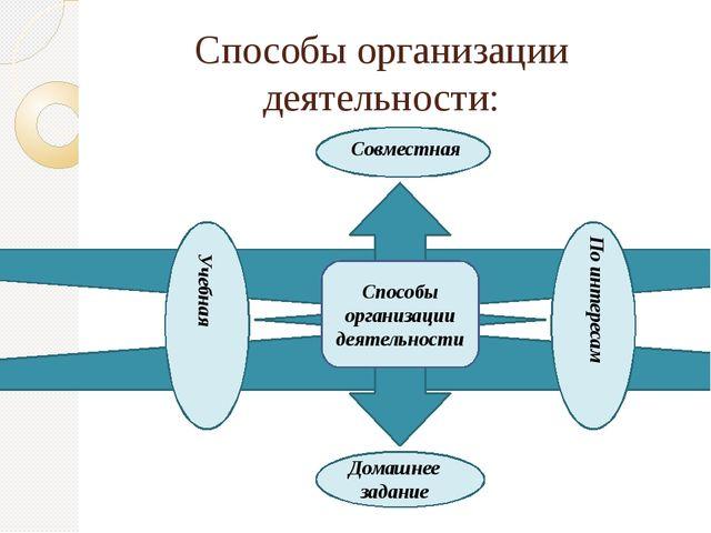 Способы организации деятельности: Способы организации деятельности Совместная...