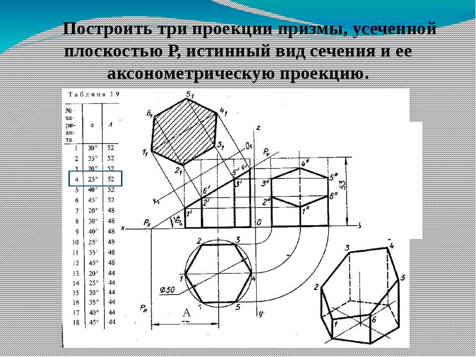 Как сделать 3 проекцию