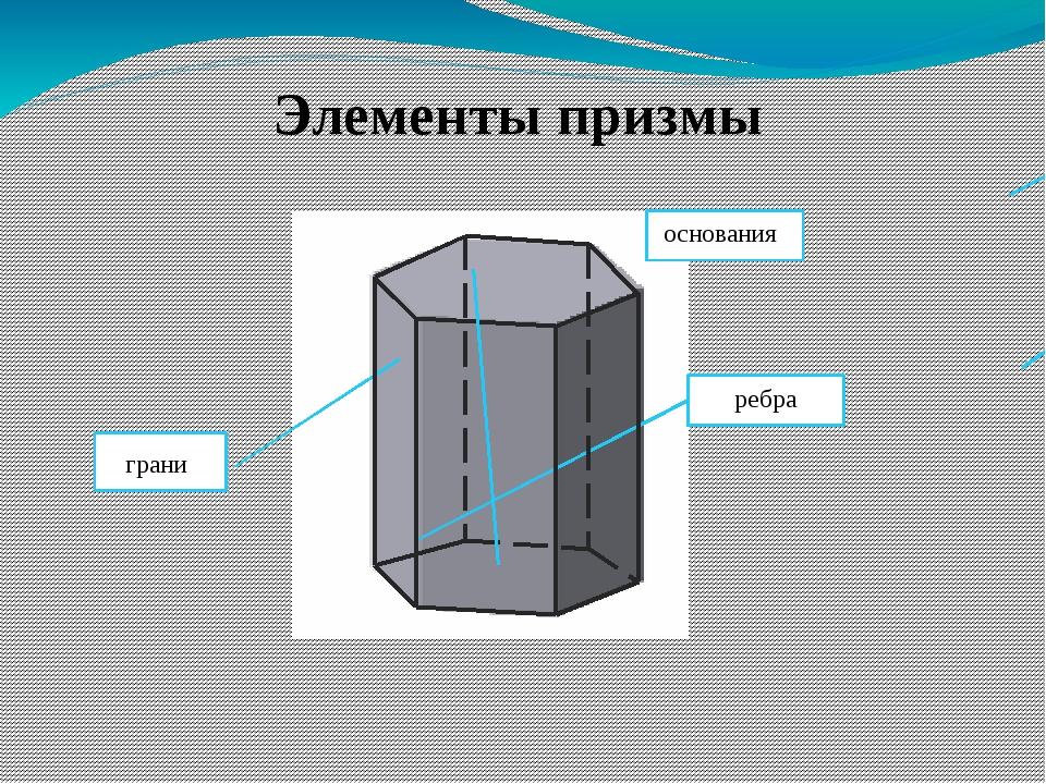 Элементы призмы ребра грани основания