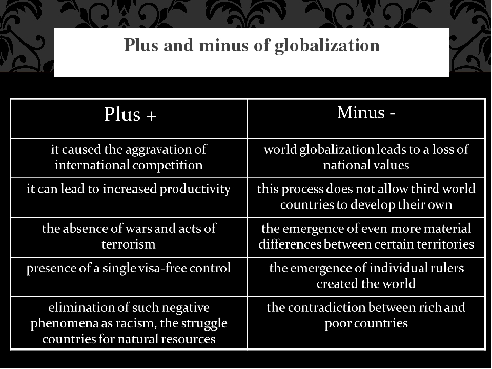 Plus and minus of globalization