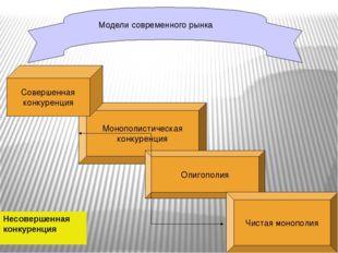 Модели современного рынка Монополистическая конкуренция Совершенная конкурен