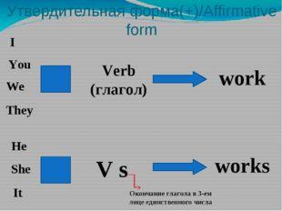 Утвердительная форма(+)/Affirmative form I You We They Verb (глагол) He She I