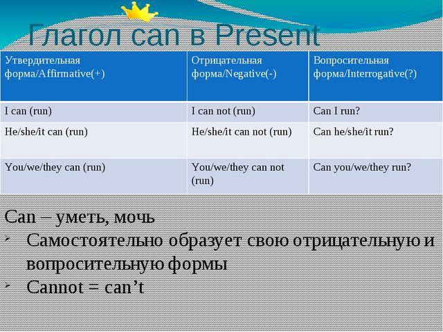 Глагол can в Present Simple Can – уметь, мочь Самостоятельно образует свою от...