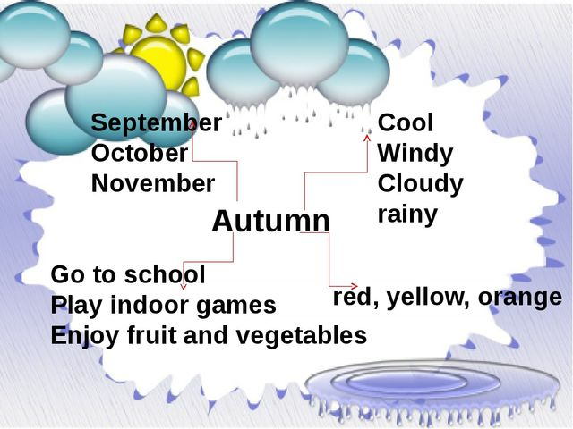 Autumn September October November Cool Windy Cloudy rainy red, yellow, orange...