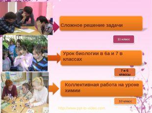 http://www.ppt-to-video.com 10 класс Урок биологии в 6а и 7 в классах 7 и 6 к