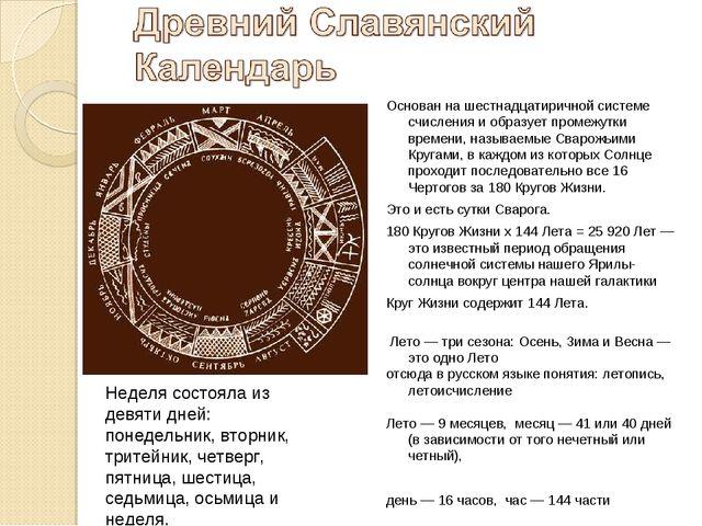 Основан на шестнадцатиричной системе счисления и образует промежутки времени,...