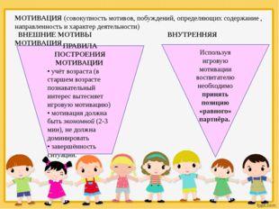 МОТИВАЦИЯ (совокупность мотивов, побуждений, определяющих содержание , напра