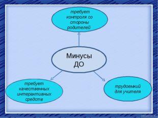 Минусы ДО требует качественных интерактивных средств трудоемкий для учителя т