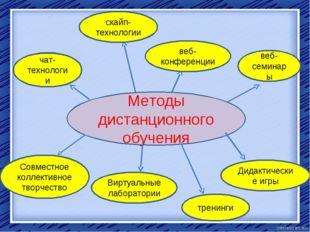Методы дистанционного обучения чат-технологии скайп-технологии веб-конференци