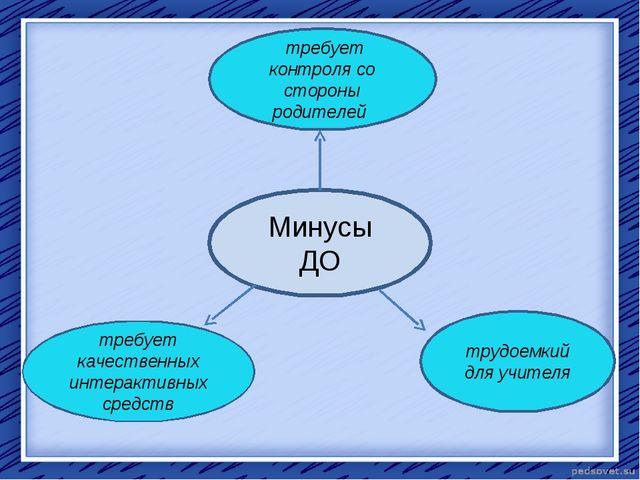 Минусы ДО требует качественных интерактивных средств трудоемкий для учителя т...